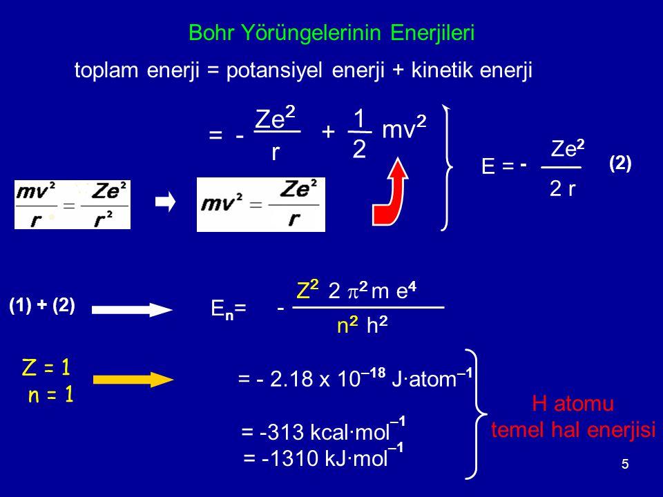 Bohr Yörüngelerinin Enerjileri