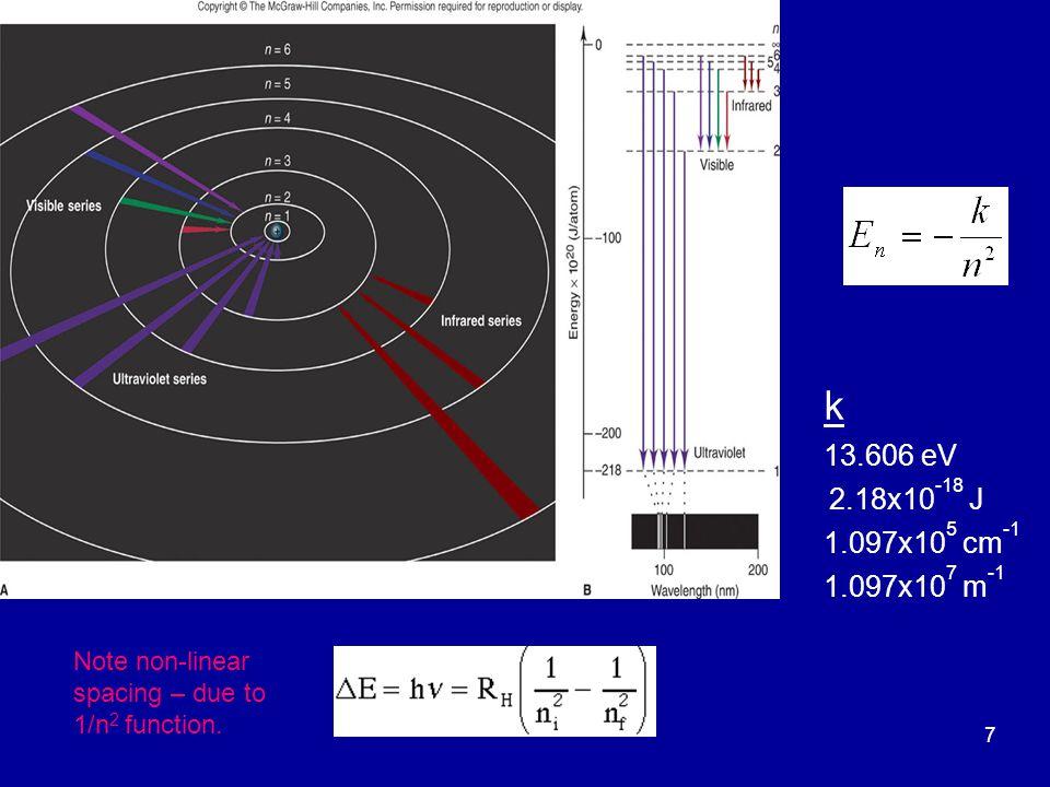 k 13.606 eV 2.18x10-18 J 1.097x105 cm-1 1.097x107 m-1 Note non-linear