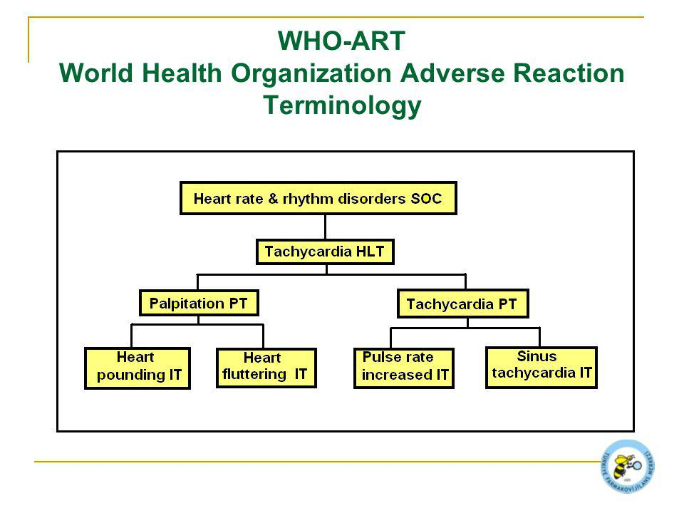WHO-ART World Health Organization Adverse Reaction Terminology