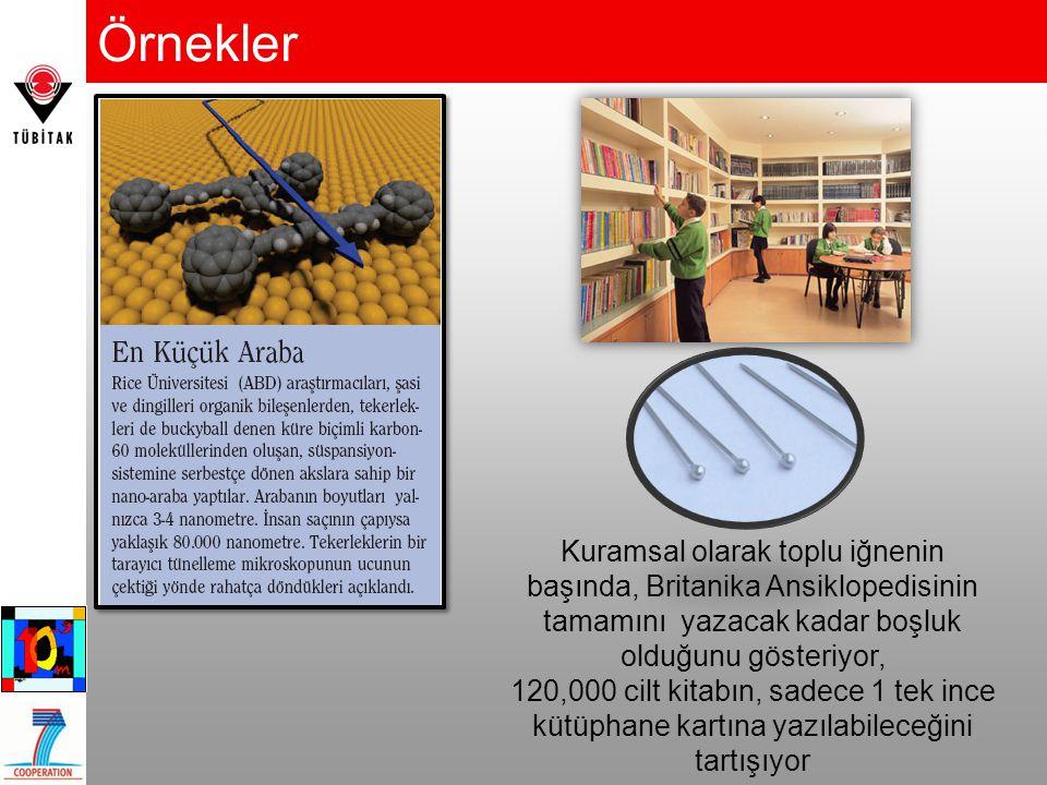 Örnekler Kuramsal olarak toplu iğnenin başında, Britanika Ansiklopedisinin tamamını yazacak kadar boşluk olduğunu gösteriyor,