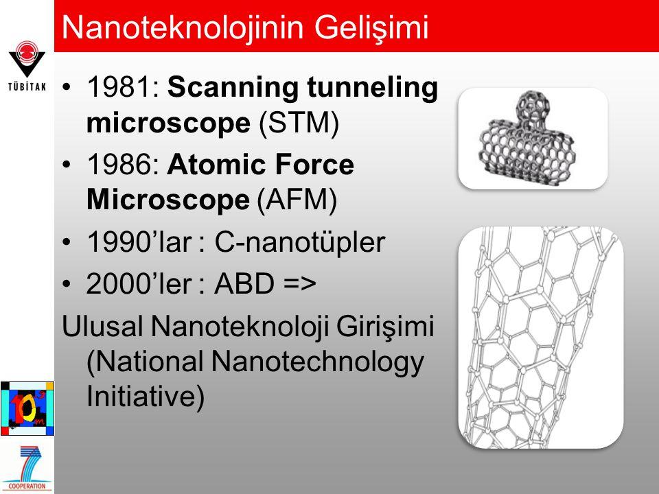 Nanoteknolojinin Gelişimi