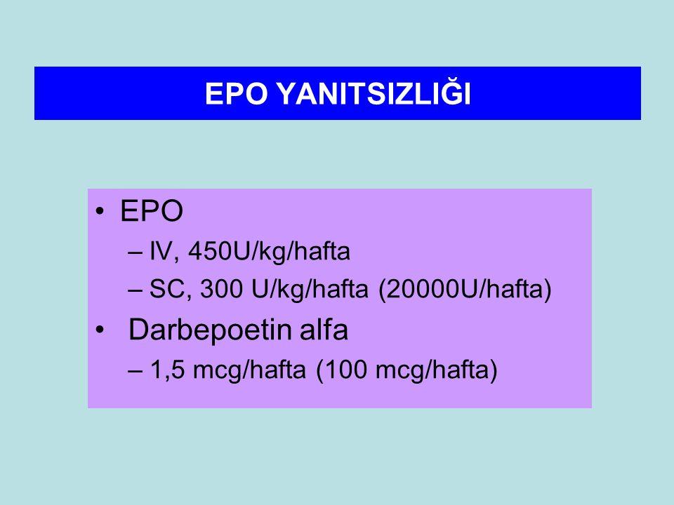 EPO YANITSIZLIĞI EPO Darbepoetin alfa IV, 450U/kg/hafta