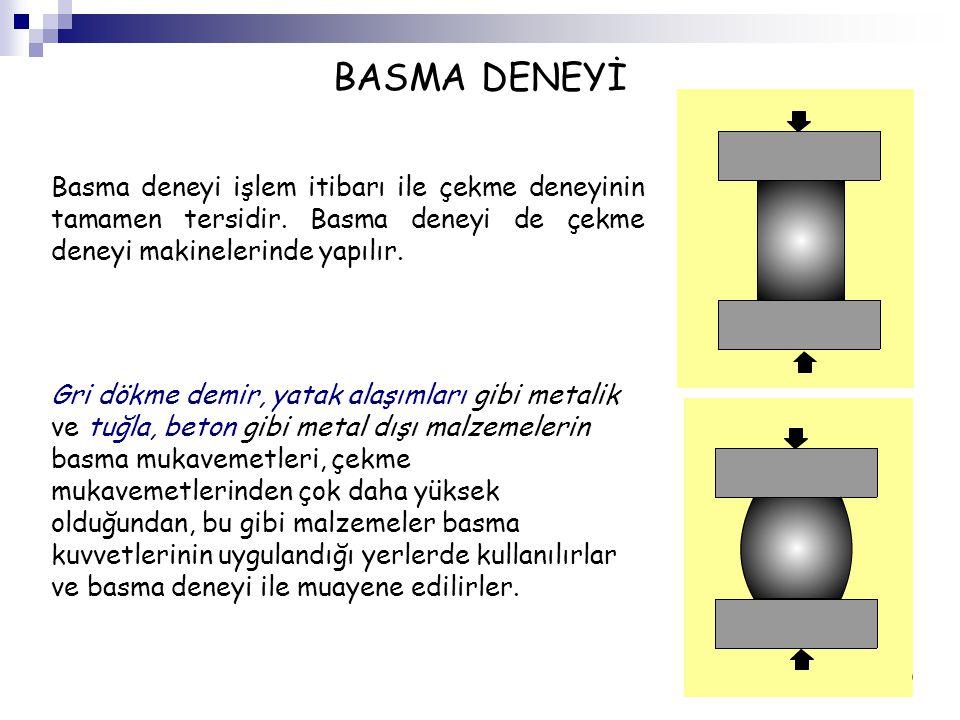 BASMA DENEYİ Basma deneyi işlem itibarı ile çekme deneyinin tamamen tersidir. Basma deneyi de çekme deneyi makinelerinde yapılır.