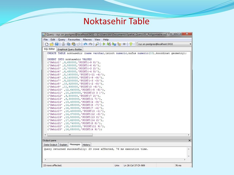 Noktasehir Table