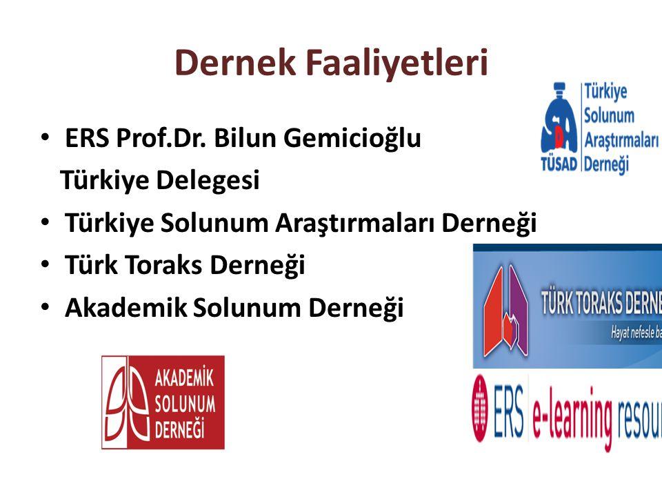 Dernek Faaliyetleri ERS Prof.Dr. Bilun Gemicioğlu Türkiye Delegesi