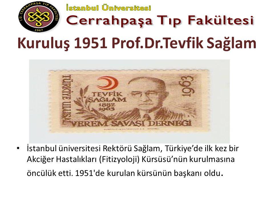 Kuruluş 1951 Prof.Dr.Tevfik Sağlam