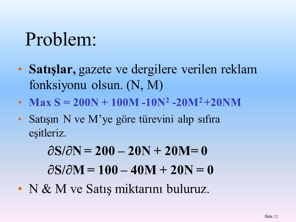 Problem: Satışlar, gazete ve dergilere verilen reklam fonksiyonu olsun. (N, M) Max S = 200N + 100M -10N2 -20M2 +20NM.