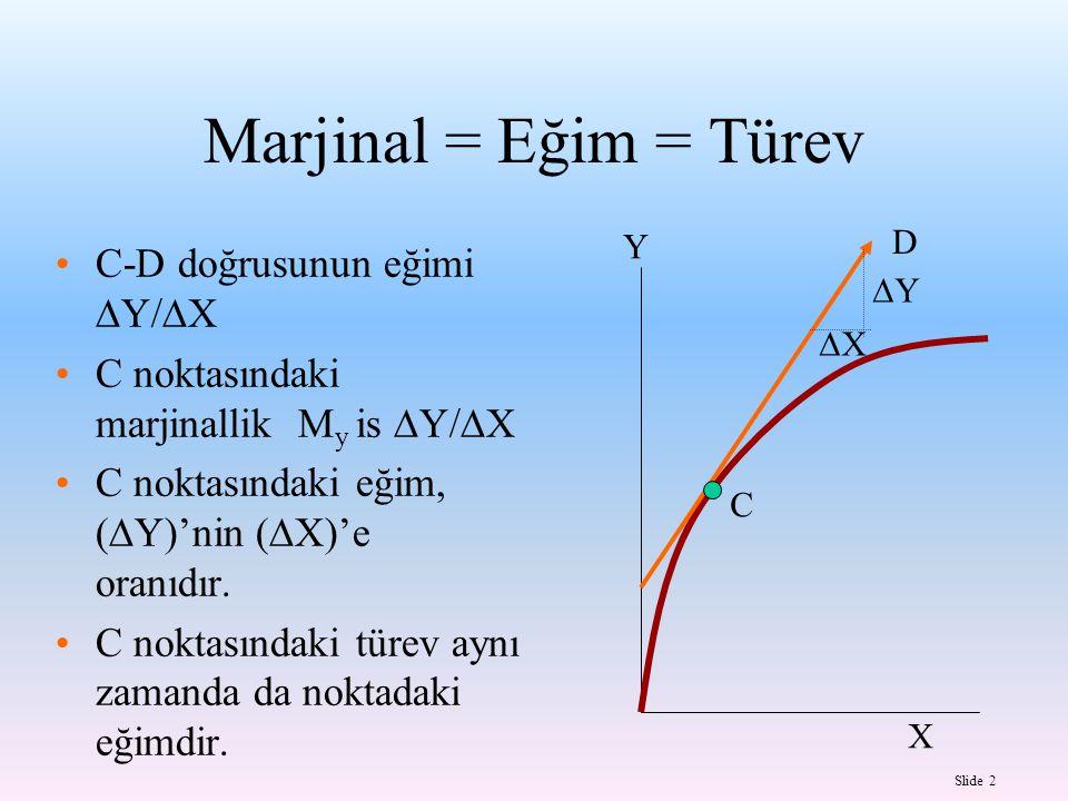 Marjinal = Eğim = Türev C-D doğrusunun eğimi DY/DX