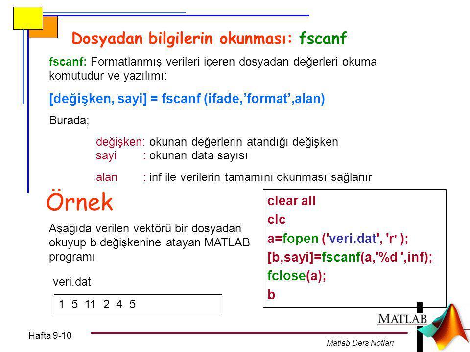 Örnek Dosyadan bilgilerin okunması: fscanf