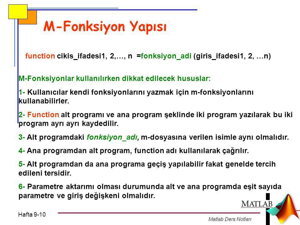 M-Fonksiyon Yapısı function cikis_ifadesi1, 2,…, n =fonksiyon_adi (giris_ifadesi1, 2, …n) M-Fonksiyonlar kullanılırken dikkat edilecek hususlar: