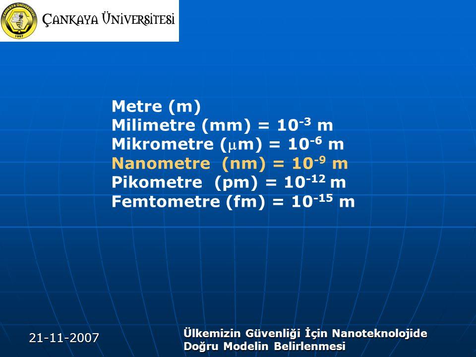Metre (m) Milimetre (mm) = 10-3 m Mikrometre (mm) = 10-6 m