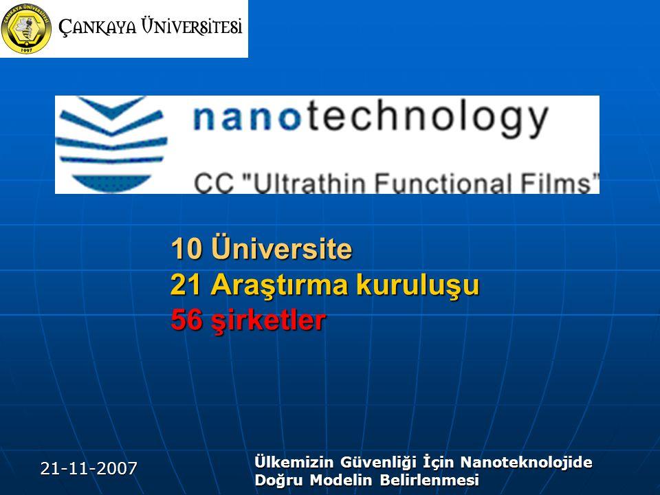 10 Üniversite 21 Araştırma kuruluşu 56 şirketler