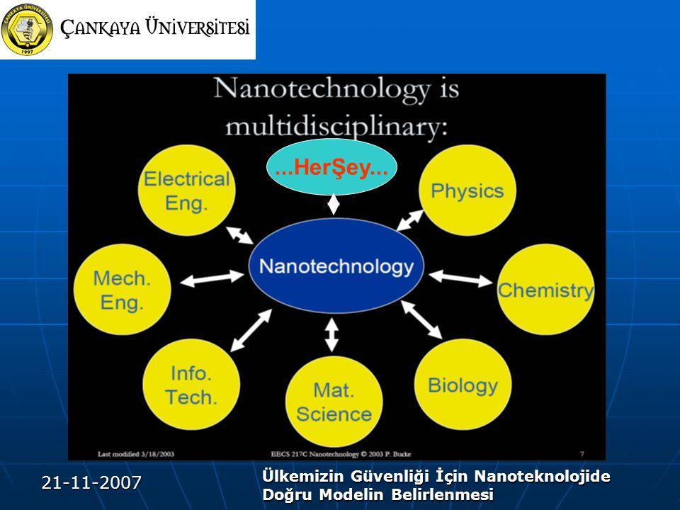 ...HerŞey... Ülkemizin Güvenliği İçin Nanoteknolojide Doğru Modelin Belirlenmesi 21-11-2007
