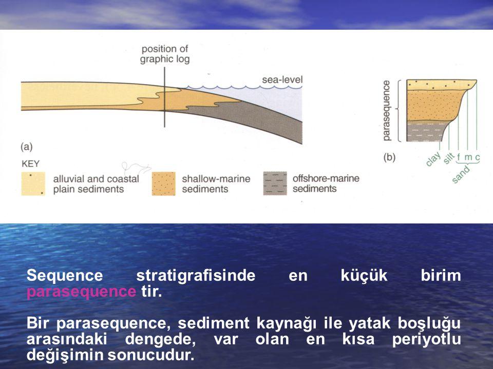 Sequence stratigrafisinde en küçük birim parasequence tir.