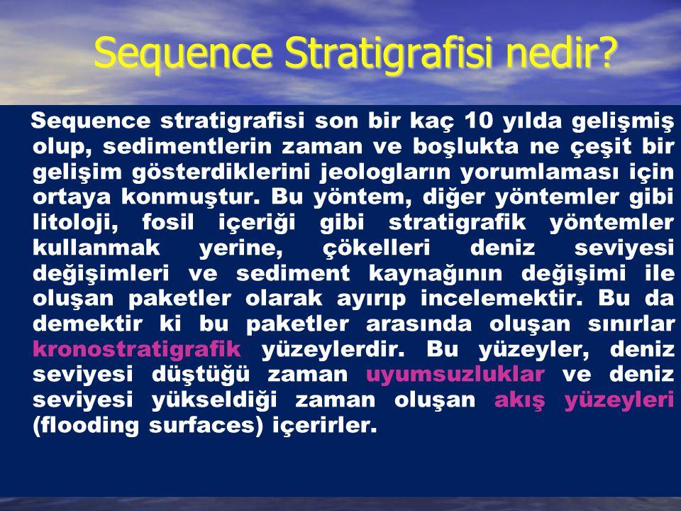Sequence Stratigrafisi nedir