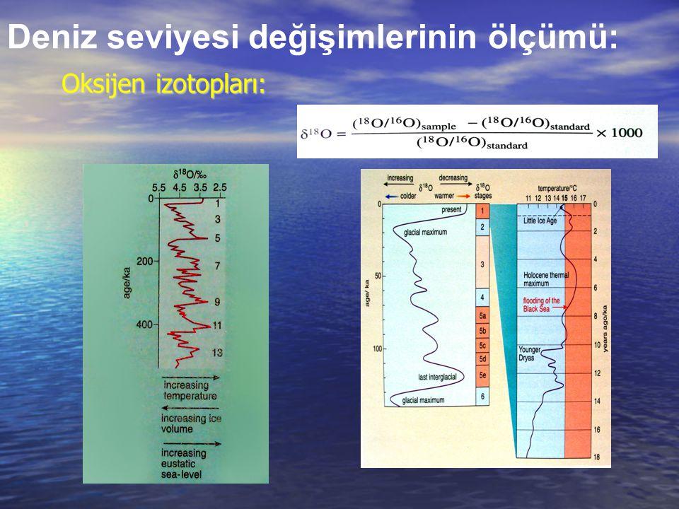 Deniz seviyesi değişimlerinin ölçümü: