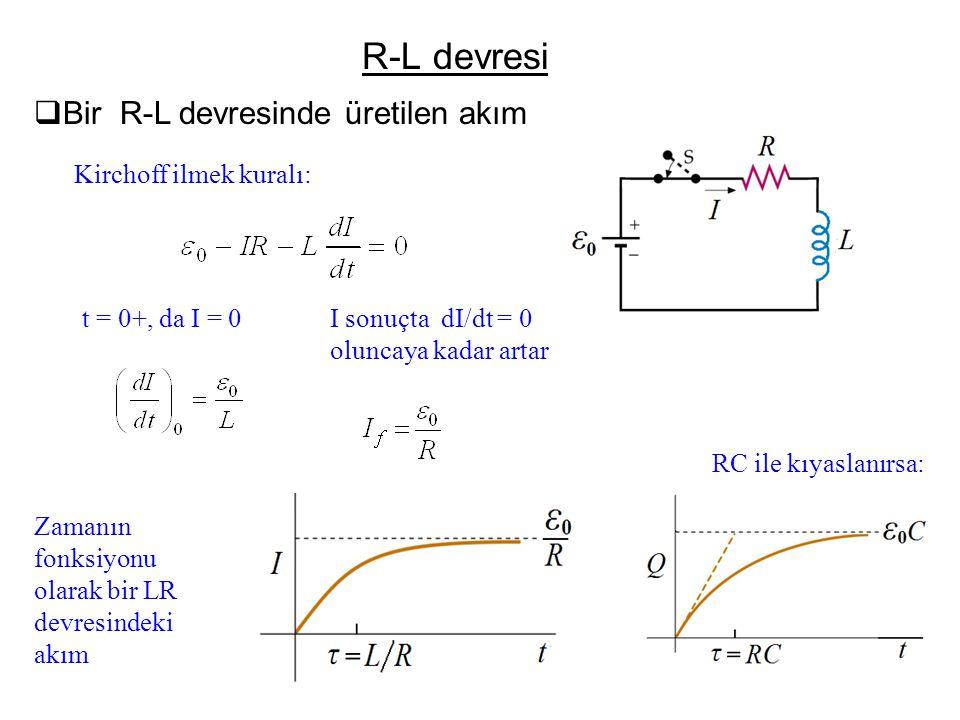 R-L devresi Bir R-L devresinde üretilen akım Kirchoff ilmek kuralı: