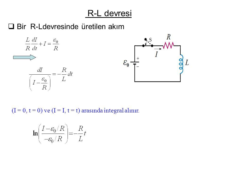 R-L devresi Bir R-Ldevresinde üretilen akım
