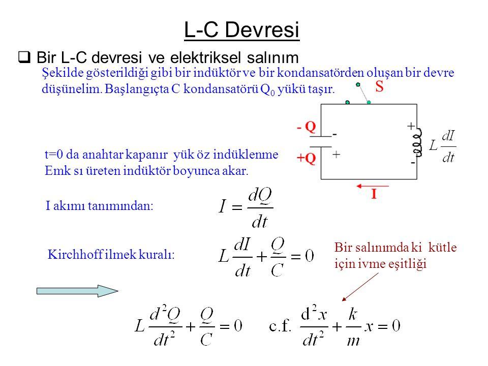L-C Devresi Bir L-C devresi ve elektriksel salınım S