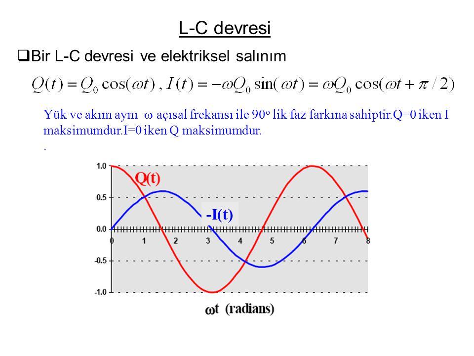 L-C devresi Bir L-C devresi ve elektriksel salınım -I(t)