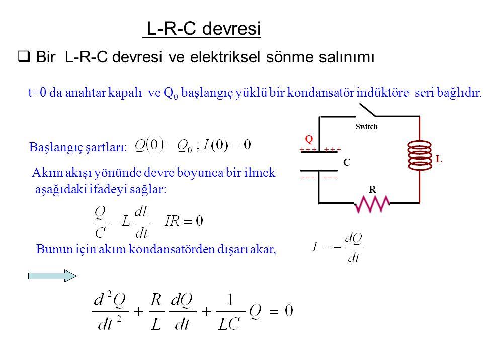 L-R-C devresi Bir L-R-C devresi ve elektriksel sönme salınımı