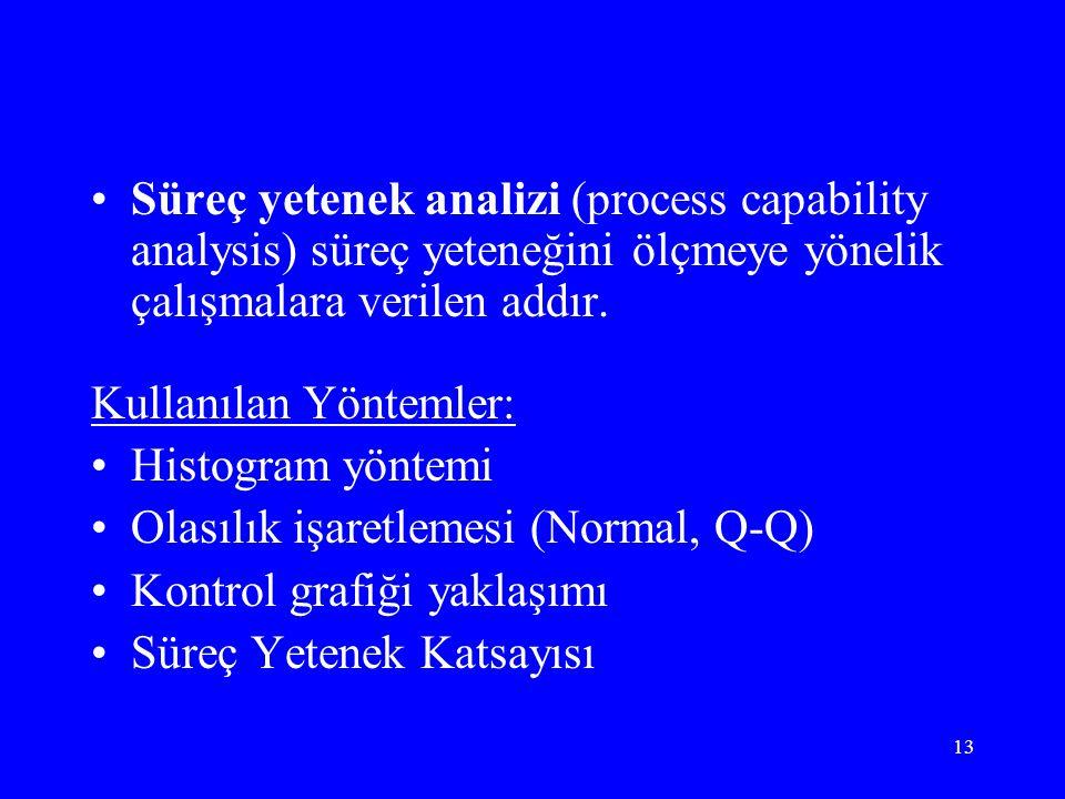 Süreç yetenek analizi (process capability analysis) süreç yeteneğini ölçmeye yönelik çalışmalara verilen addır.