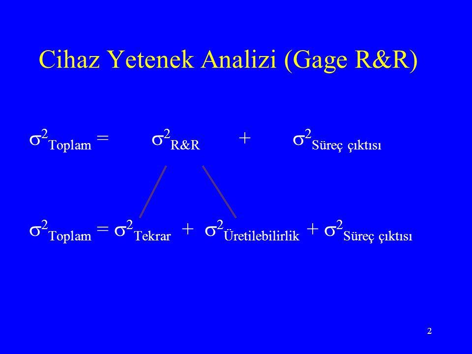 Cihaz Yetenek Analizi (Gage R&R)