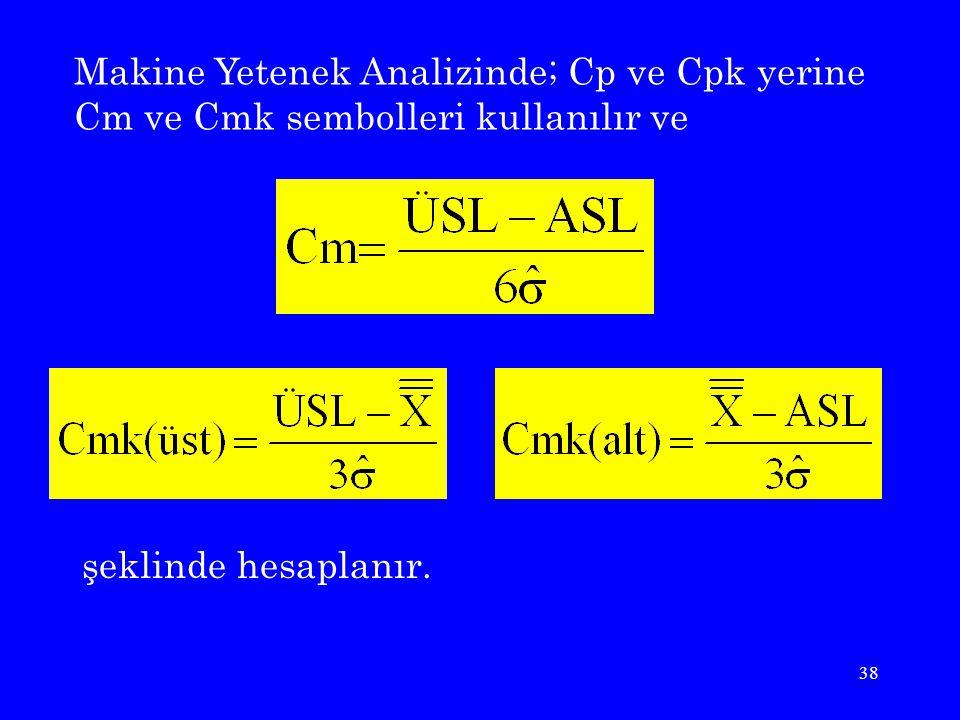 Makine Yetenek Analizinde; Cp ve Cpk yerine Cm ve Cmk sembolleri kullanılır ve