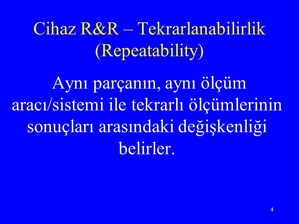 Cihaz R&R – Tekrarlanabilirlik (Repeatability)