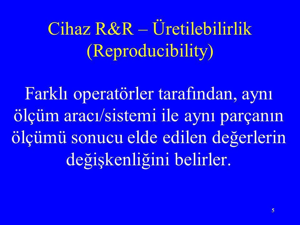 Cihaz R&R – Üretilebilirlik (Reproducibility)