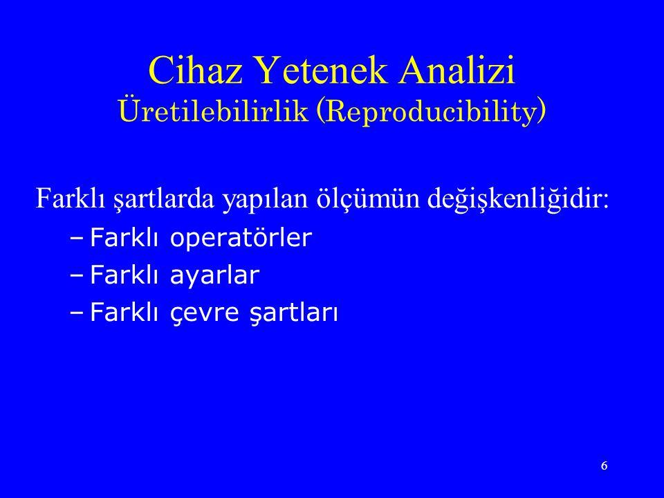 Cihaz Yetenek Analizi Üretilebilirlik (Reproducibility)