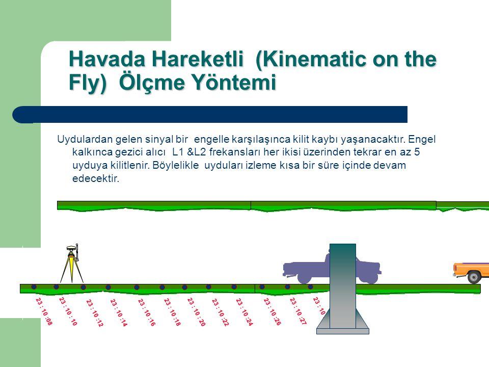 Havada Hareketli (Kinematic on the Fly) Ölçme Yöntemi