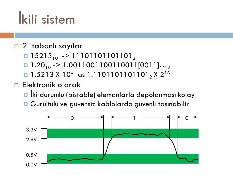 İkili sistem 2 tabanlı sayılar Elektronik olarak