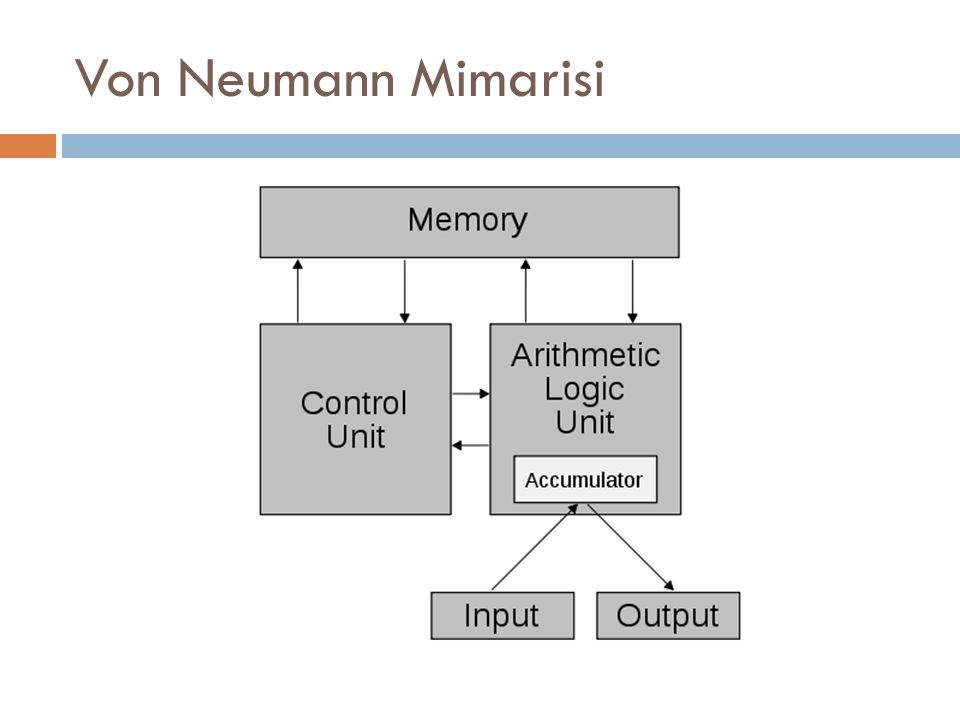 Von Neumann Mimarisi