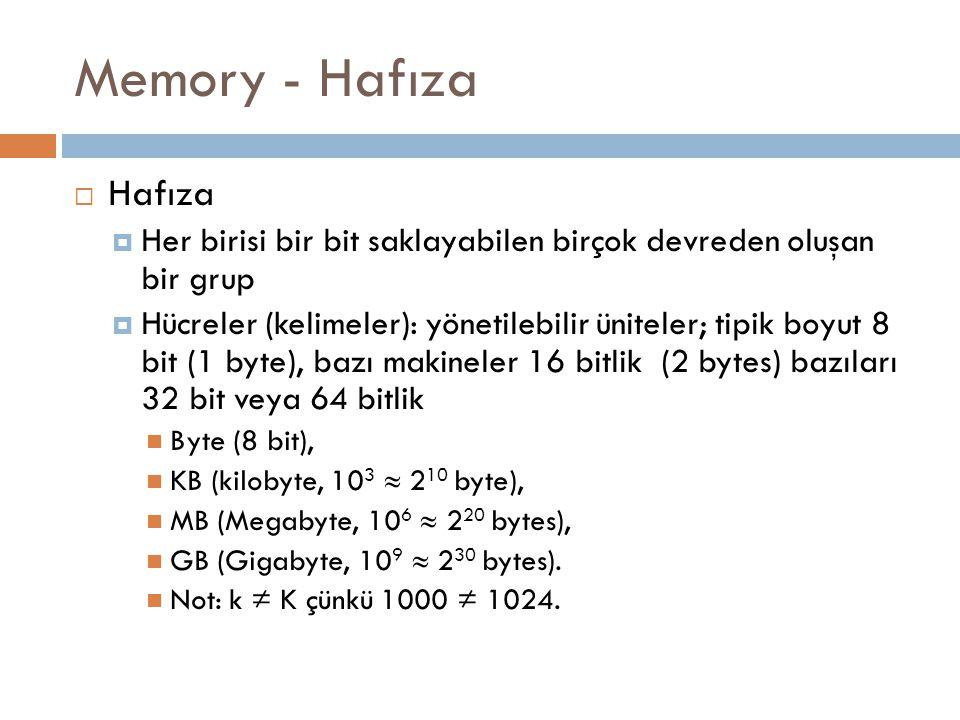 Memory - Hafıza Hafıza. Her birisi bir bit saklayabilen birçok devreden oluşan bir grup.