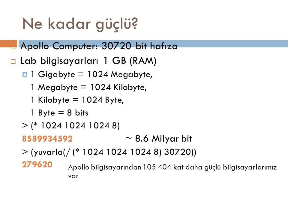 Ne kadar güçlü Apollo Computer: 30720 bit hafıza
