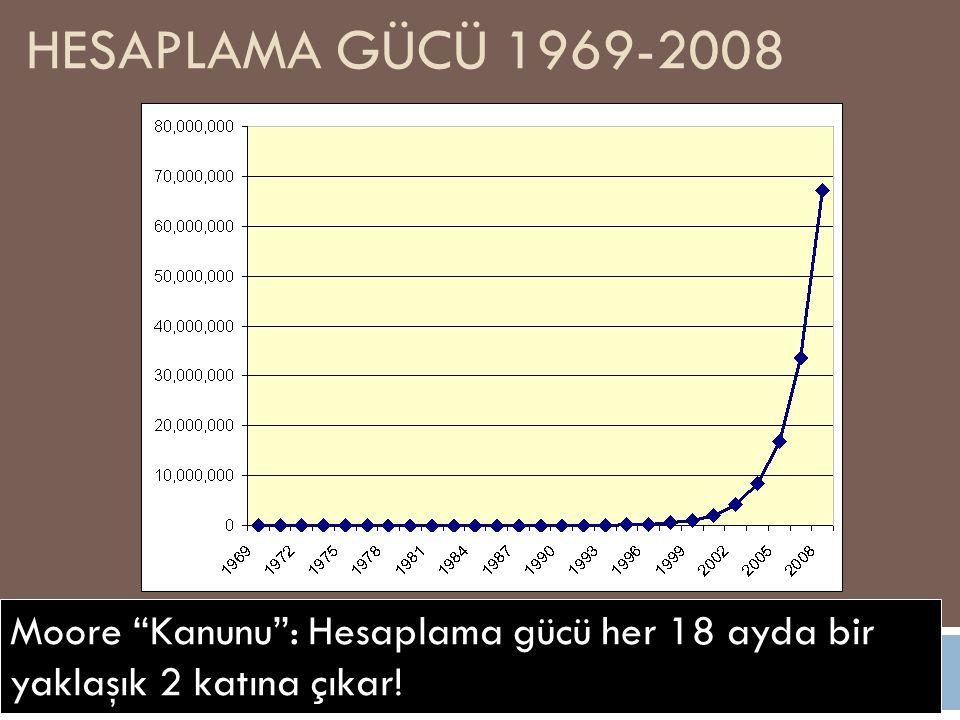 Hesaplama GÜCÜ 1969-2008 Moore Kanunu : Hesaplama gücü her 18 ayda bir yaklaşık 2 katına çıkar!