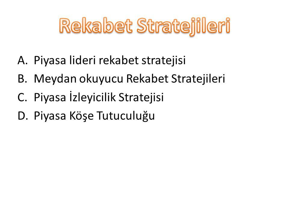 Rekabet Stratejileri Piyasa lideri rekabet stratejisi