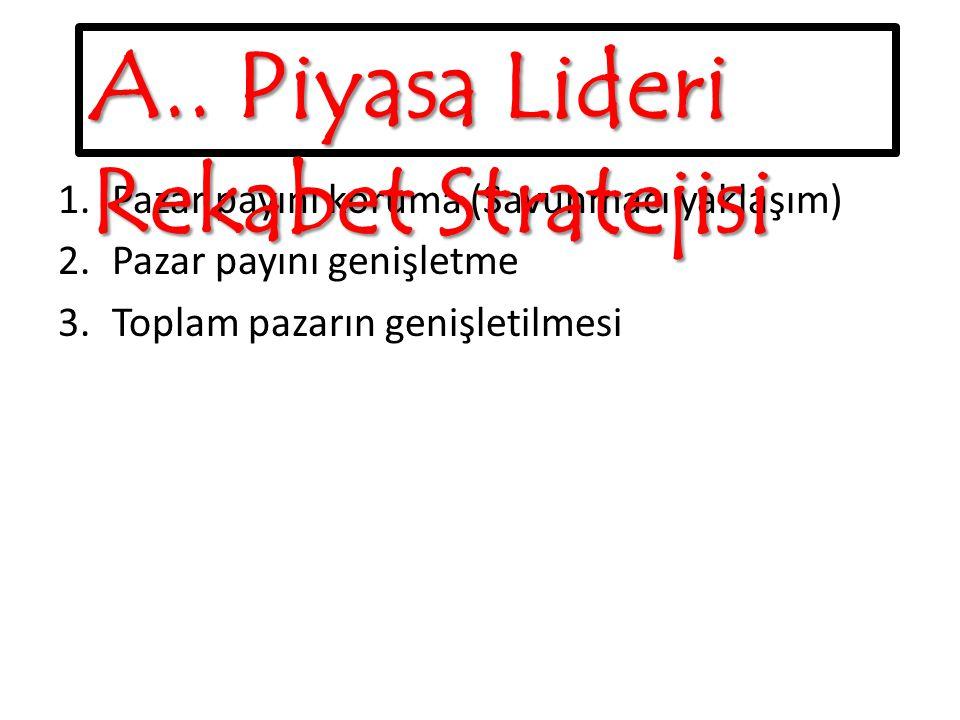 A.. Piyasa Lideri Rekabet Stratejisi