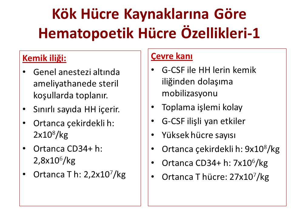 Kök Hücre Kaynaklarına Göre Hematopoetik Hücre Özellikleri-1