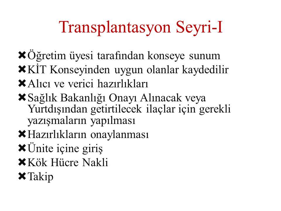 Transplantasyon Seyri-I