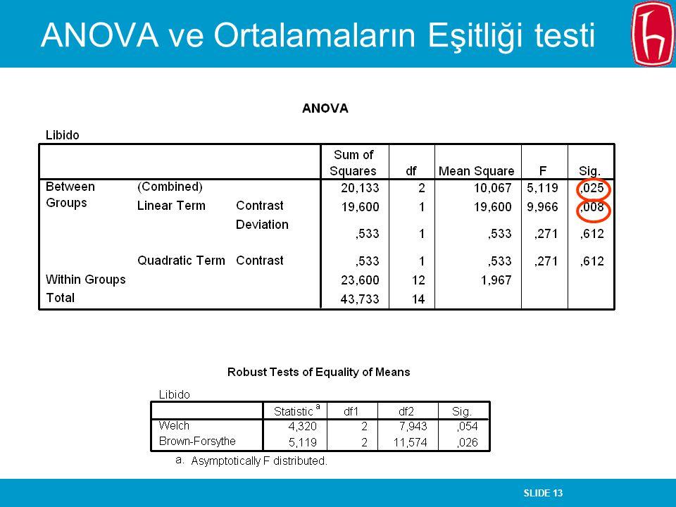 ANOVA ve Ortalamaların Eşitliği testi