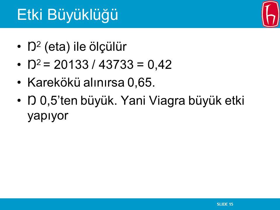 Etki Büyüklüğü Ŋ2 (eta) ile ölçülür Ŋ2 = 20133 / 43733 = 0,42