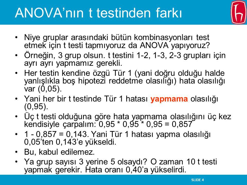 ANOVA'nın t testinden farkı