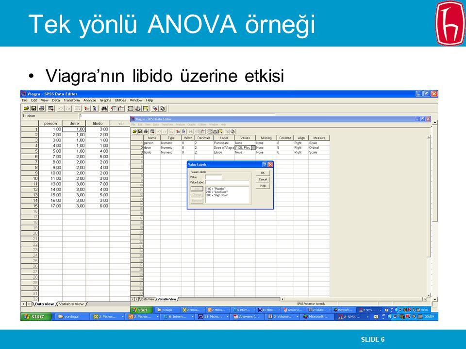 Tek yönlü ANOVA örneği Viagra'nın libido üzerine etkisi