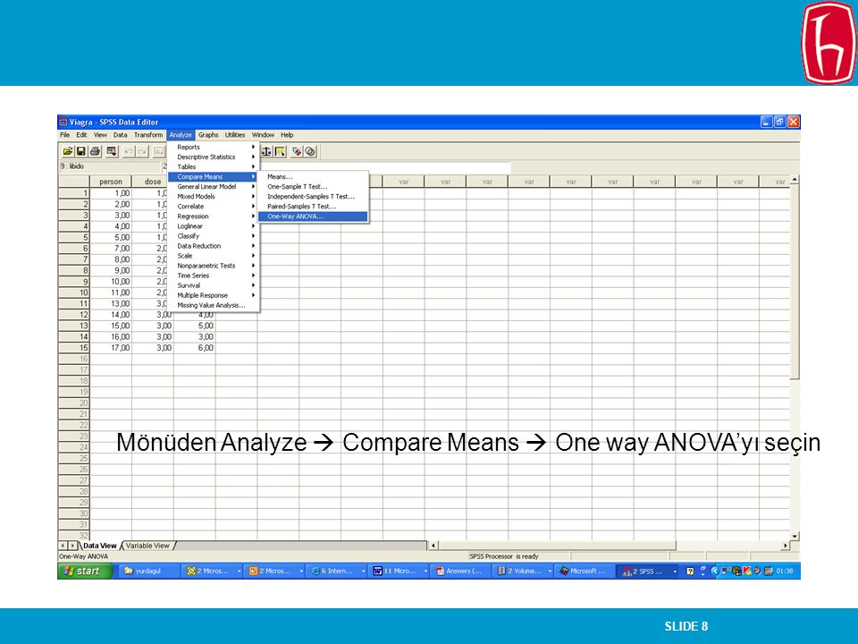 Mönüden Analyze  Compare Means  One way ANOVA'yı seçin