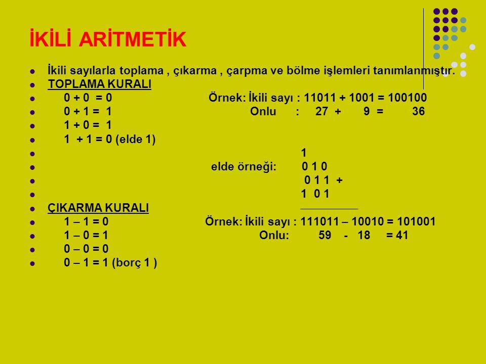 İKİLİ ARİTMETİK İkili sayılarla toplama , çıkarma , çarpma ve bölme işlemleri tanımlanmıştır. TOPLAMA KURALI.