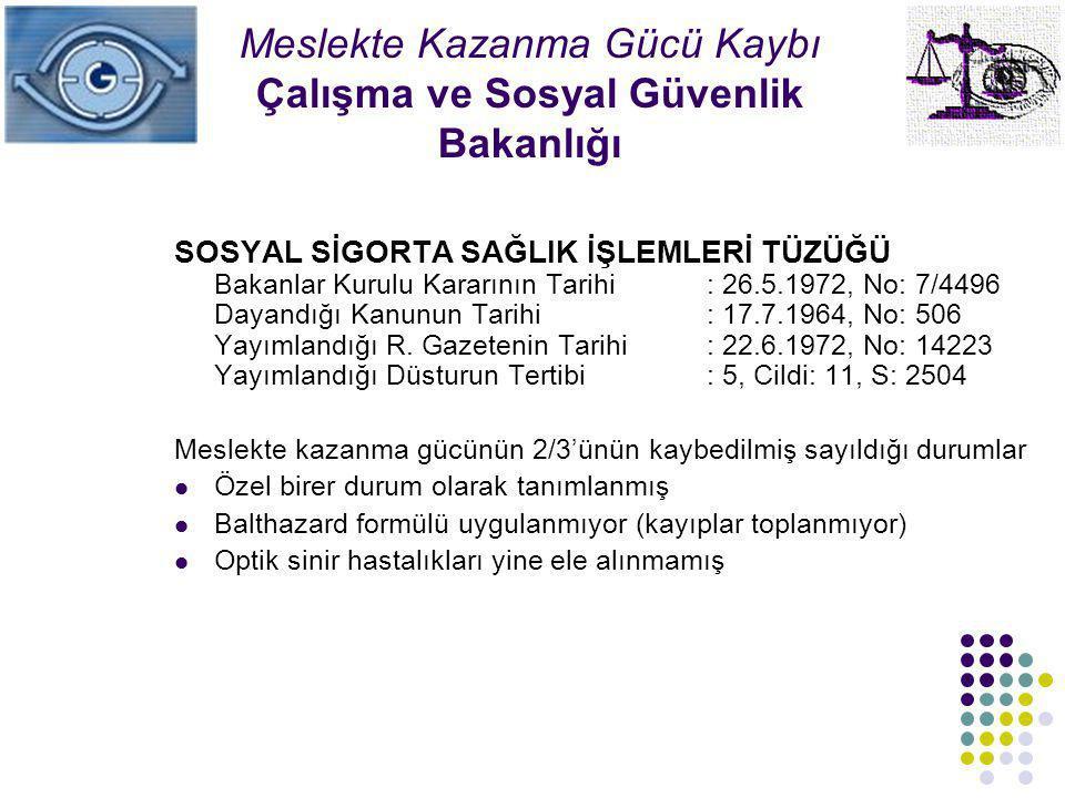 Meslekte Kazanma Gücü Kaybı Çalışma ve Sosyal Güvenlik Bakanlığı