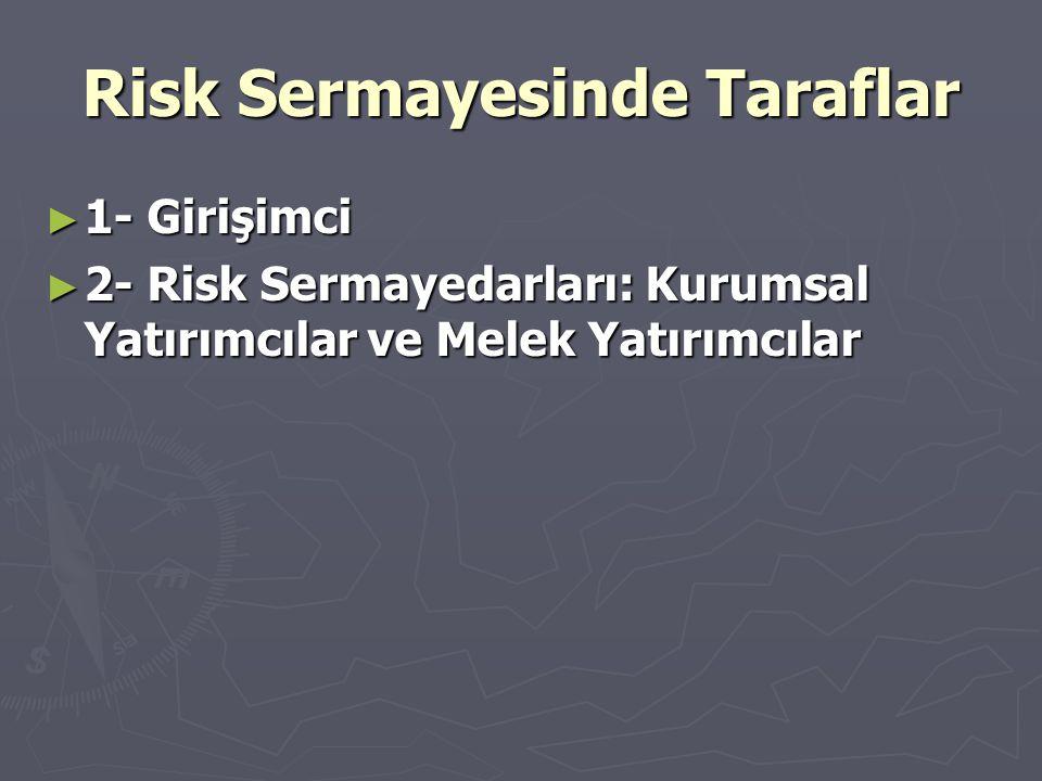 Risk Sermayesinde Taraflar