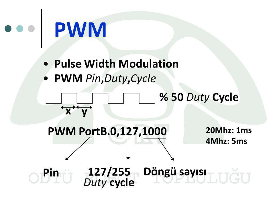PWM Pulse Width Modulation PWM Pin,Duty,Cycle % 50 Duty Cycle x y